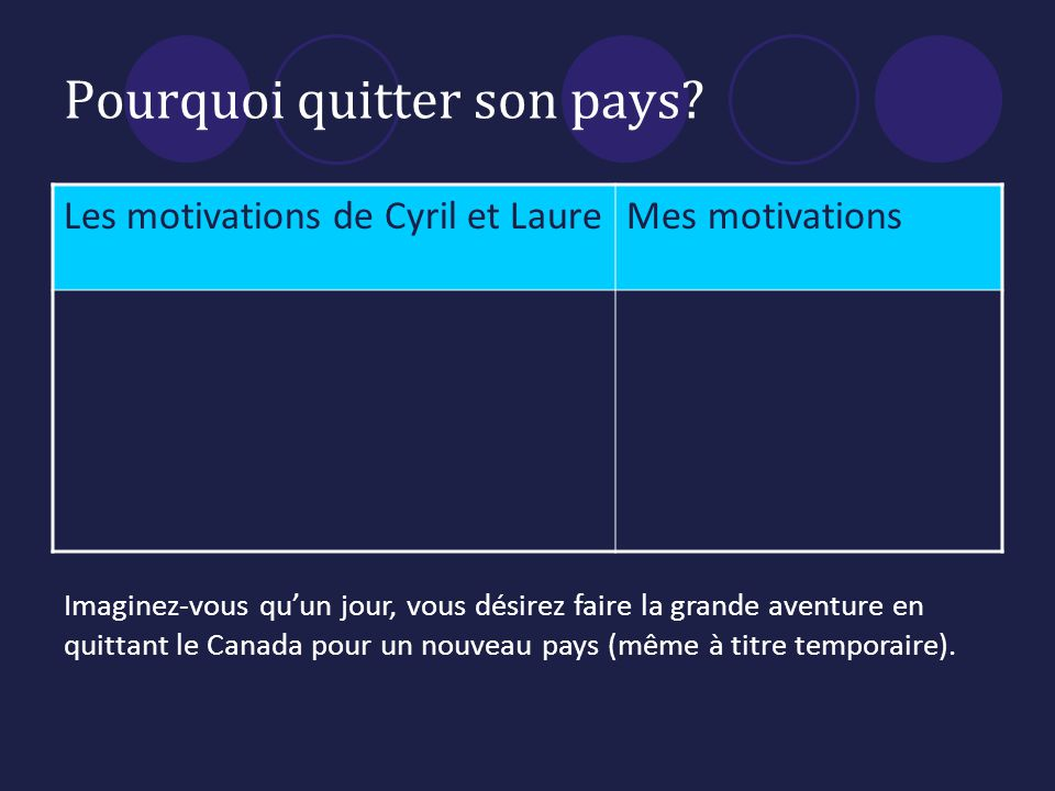 Pourquoi quitter son pays