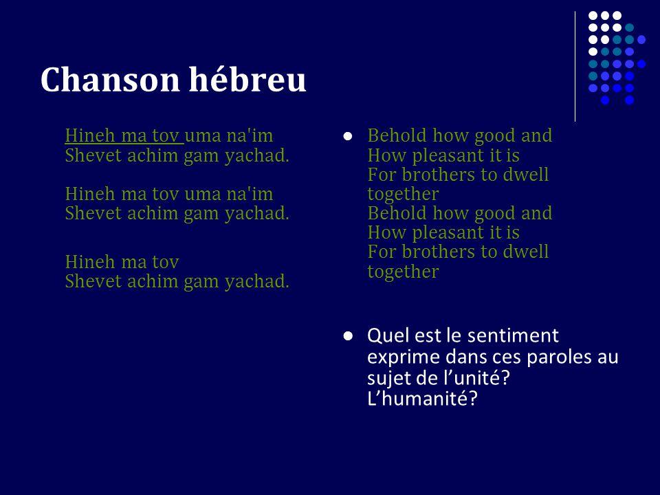Chanson hébreu Hineh ma tov uma na im Shevet achim gam yachad. Hineh ma tov uma na im Shevet achim gam yachad.