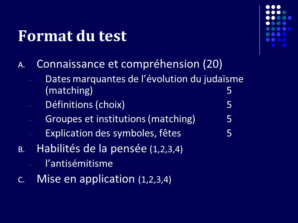 Format du test Connaissance et compréhension (20)