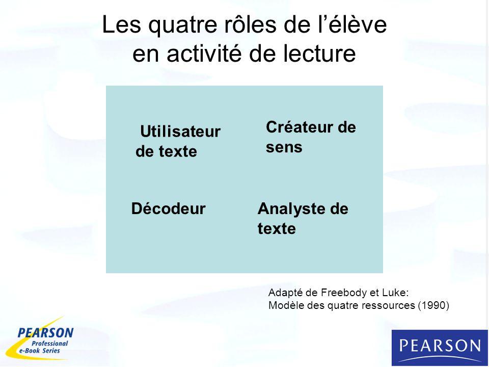 Les quatre rôles de l'élève en activité de lecture