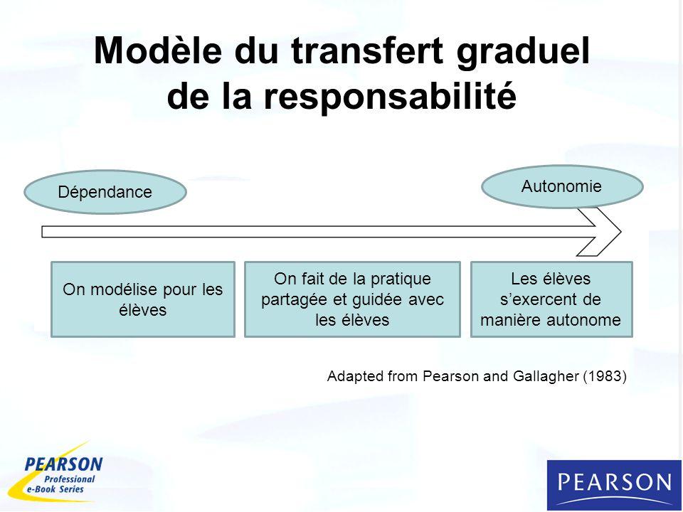 Modèle du transfert graduel de la responsabilité