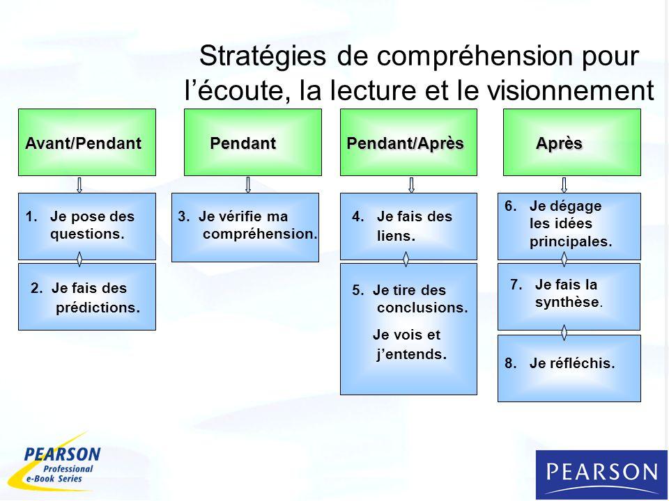 Stratégies de compréhension pour l'écoute, la lecture et le visionnement