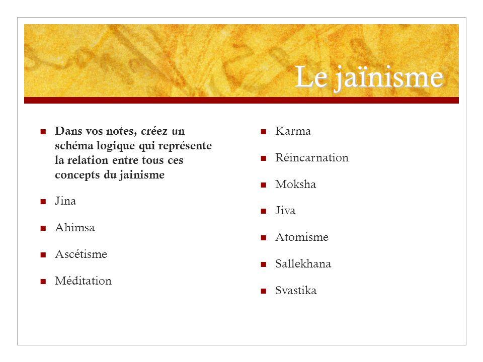 Le jaïnisme Dans vos notes, créez un schéma logique qui représente la relation entre tous ces concepts du jainisme.