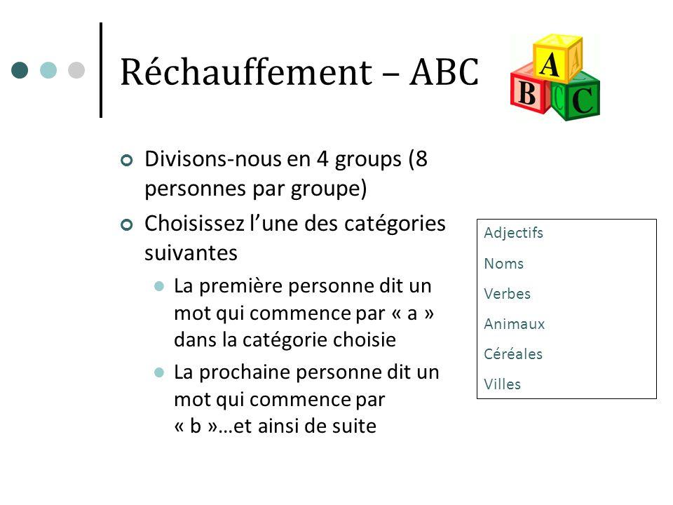 Réchauffement – ABC Divisons-nous en 4 groups (8 personnes par groupe)