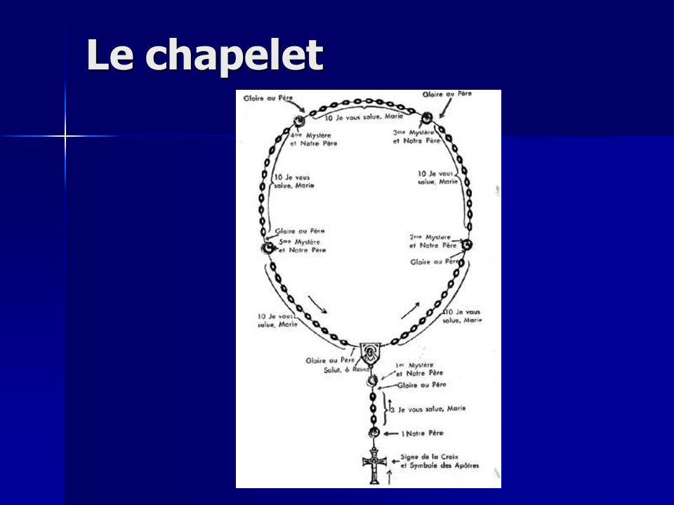 Le chapelet