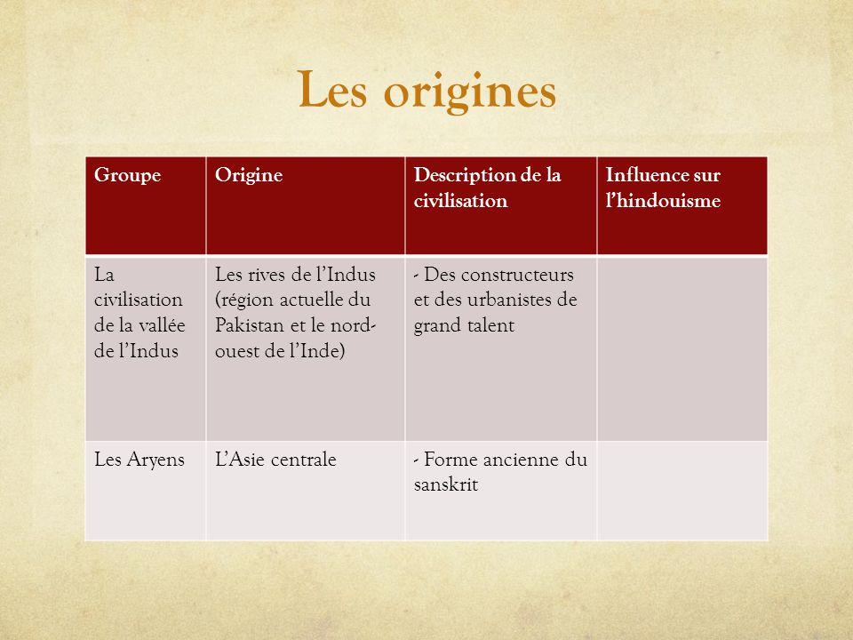 Les origines Groupe Origine Description de la civilisation