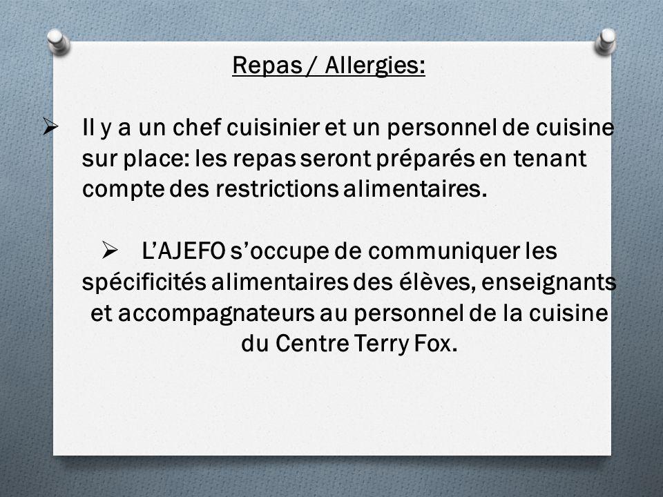 Repas / Allergies: