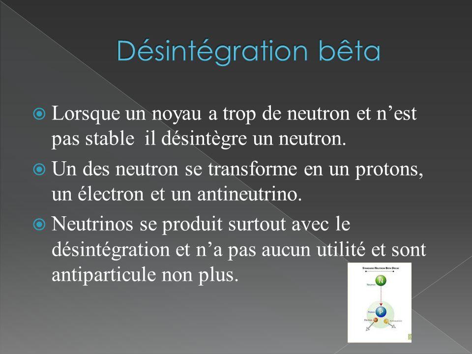 Désintégration bêta Lorsque un noyau a trop de neutron et n'est pas stable il désintègre un neutron.