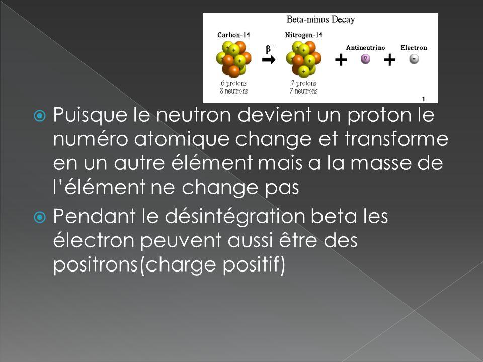 Puisque le neutron devient un proton le numéro atomique change et transforme en un autre élément mais a la masse de l'élément ne change pas