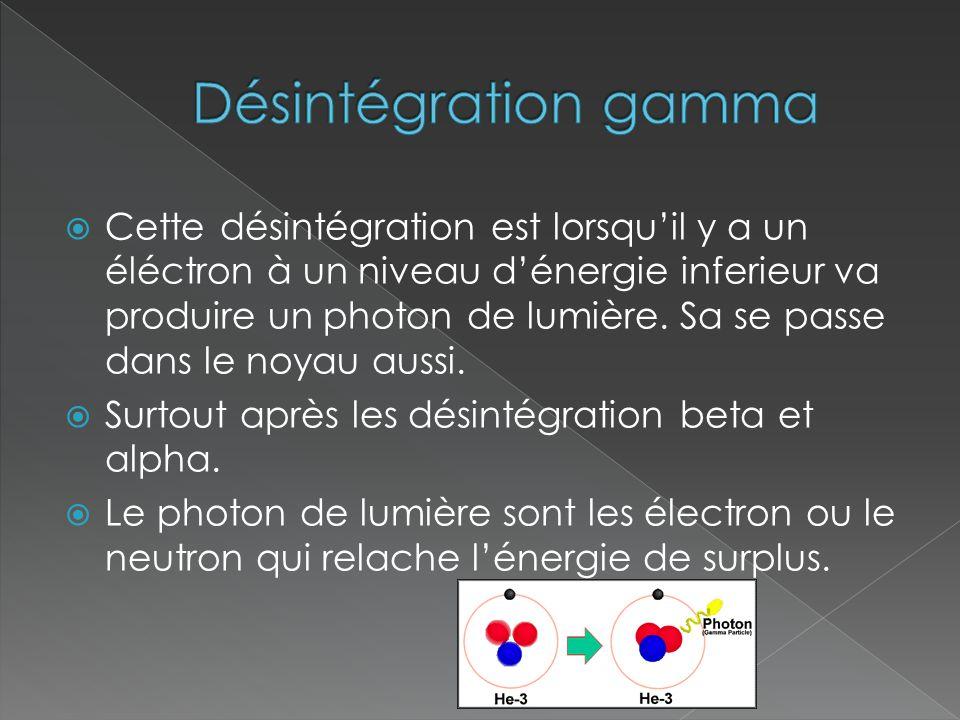 Désintégration gamma