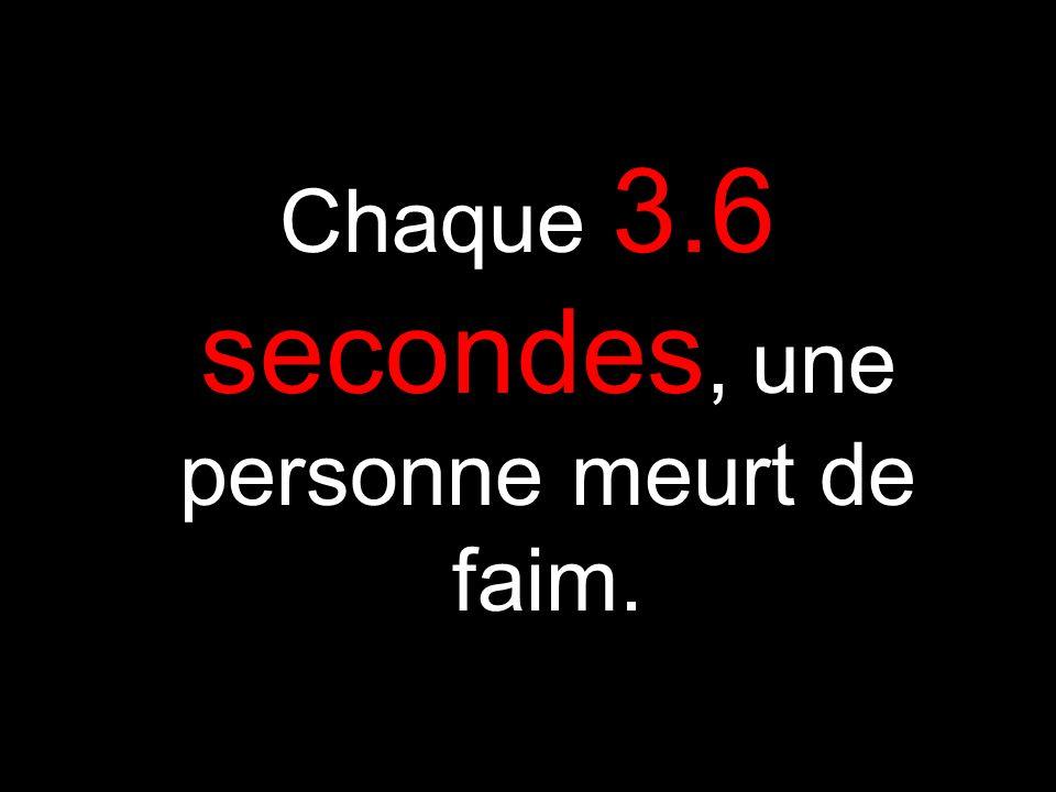 Chaque 3.6 secondes, une personne meurt de faim.