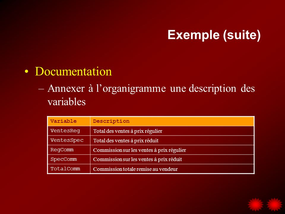 Exemple (suite) Documentation
