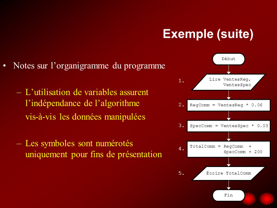 Exemple (suite) Notes sur l'organigramme du programme