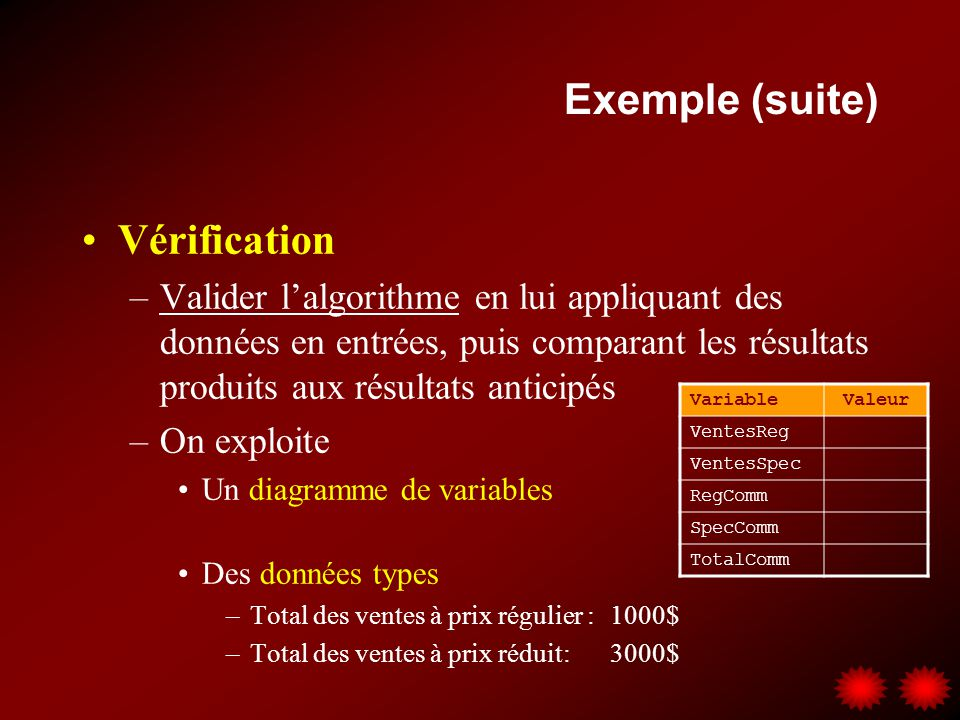 Exemple (suite) Vérification