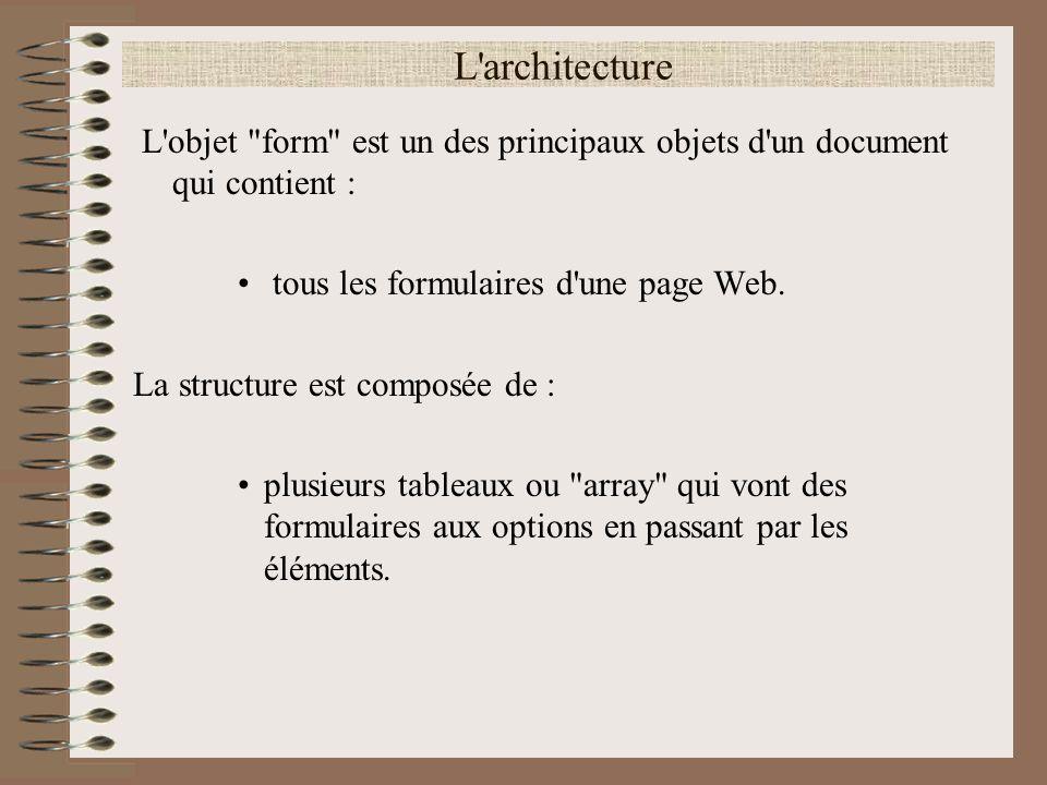 L architecture L objet form est un des principaux objets d un document qui contient : tous les formulaires d une page Web.