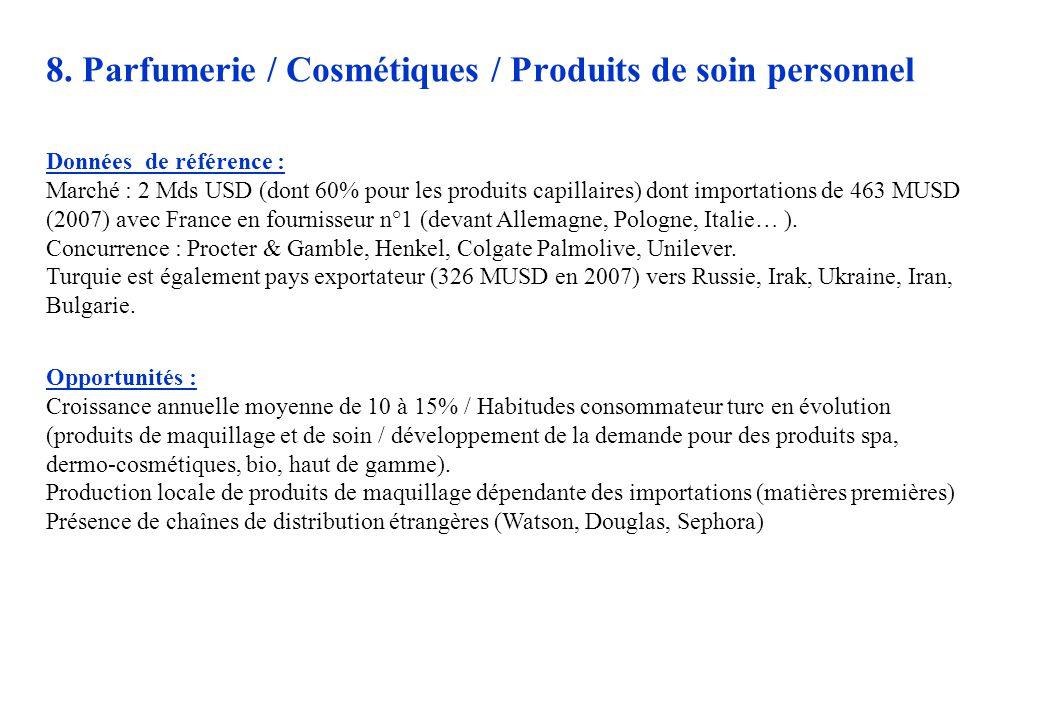 8. Parfumerie / Cosmétiques / Produits de soin personnel
