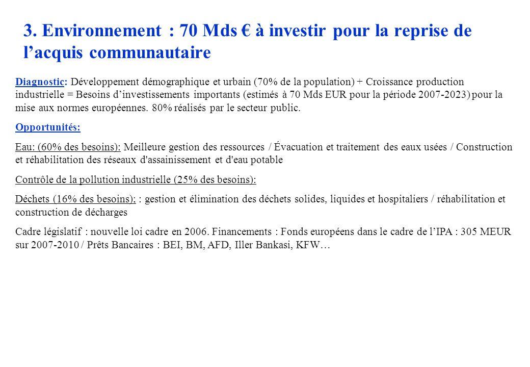 3. Environnement : 70 Mds € à investir pour la reprise de l'acquis communautaire