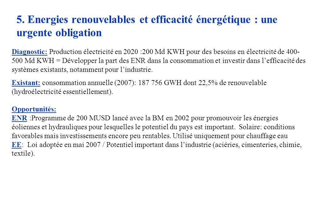 01/04/2017 5. Energies renouvelables et efficacité énergétique : une urgente obligation.