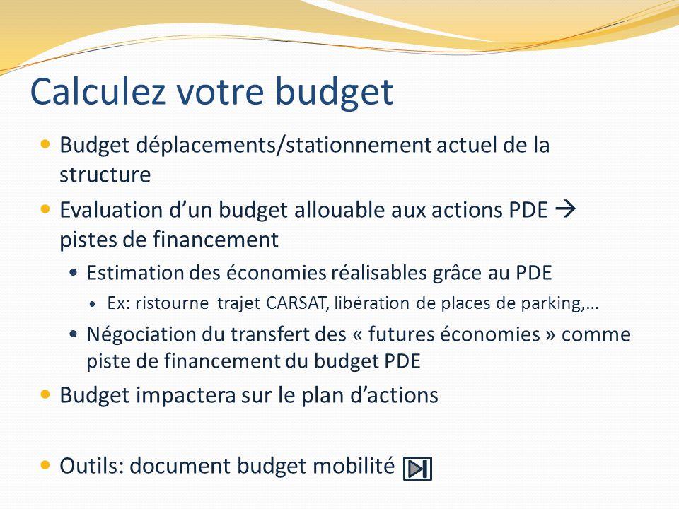 Calculez votre budget Budget déplacements/stationnement actuel de la structure.