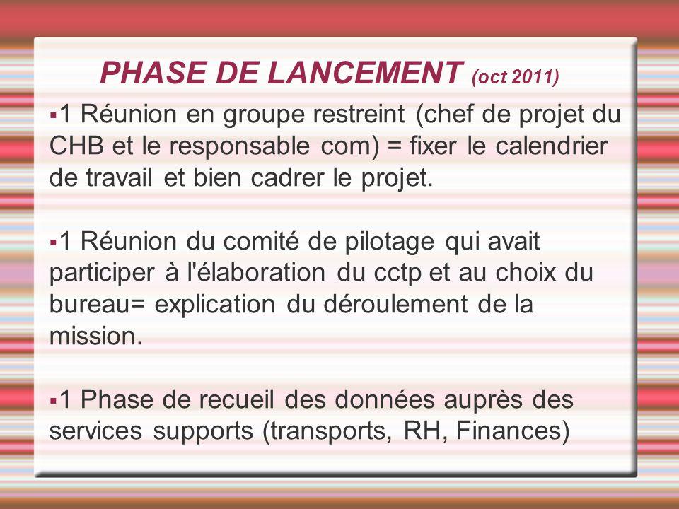 PHASE DE LANCEMENT (oct 2011)