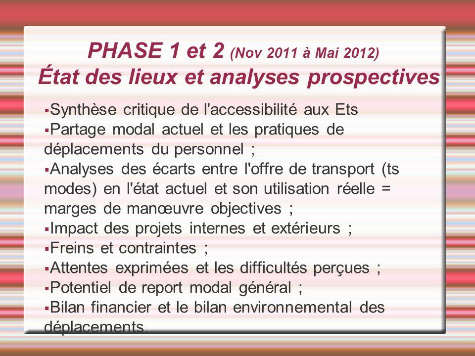 PHASE 1 et 2 (Nov 2011 à Mai 2012) État des lieux et analyses prospectives