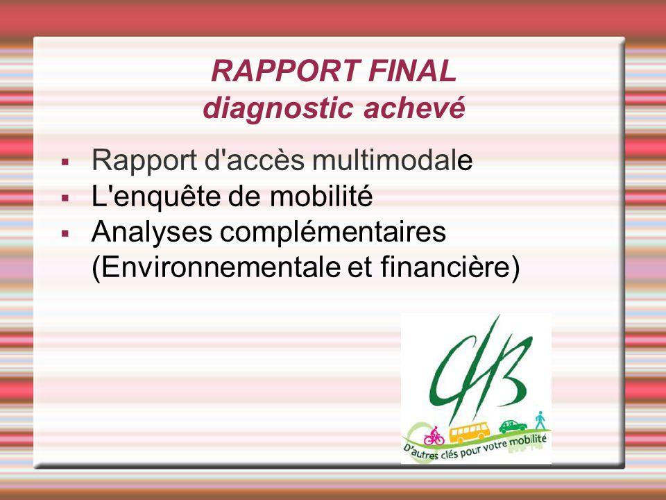 RAPPORT FINAL diagnostic achevé