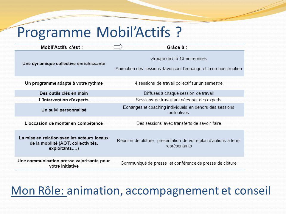 Programme Mobil'Actifs