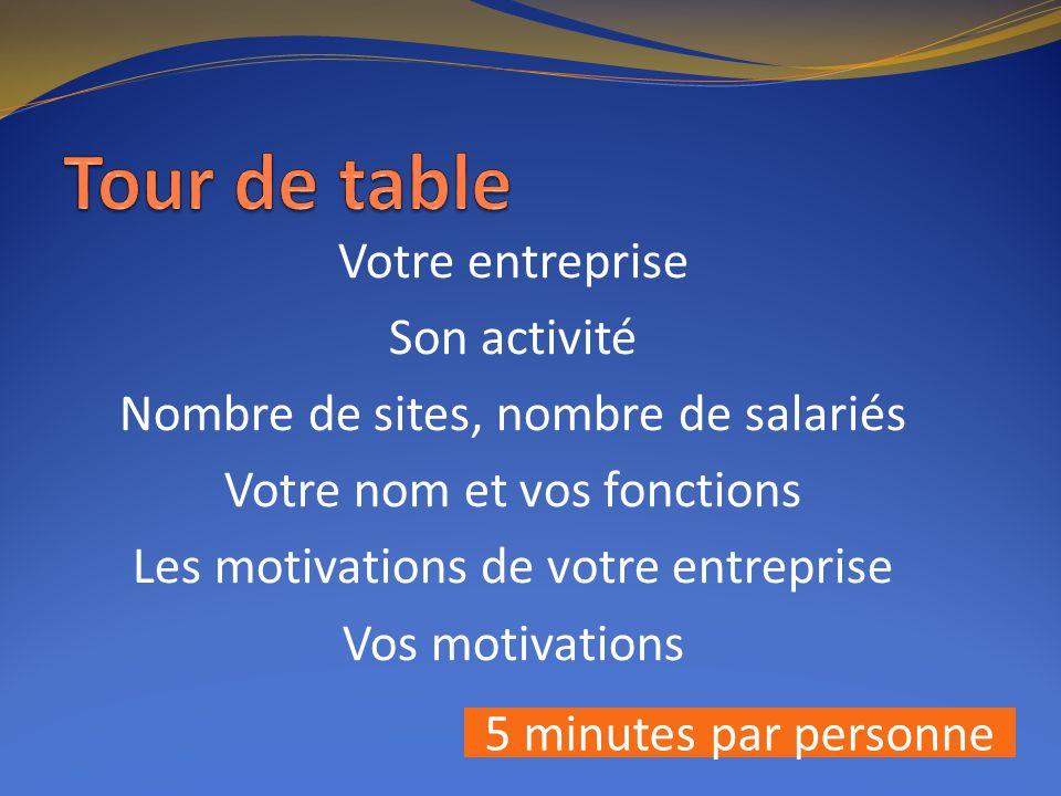 Tour de table Votre entreprise Son activité