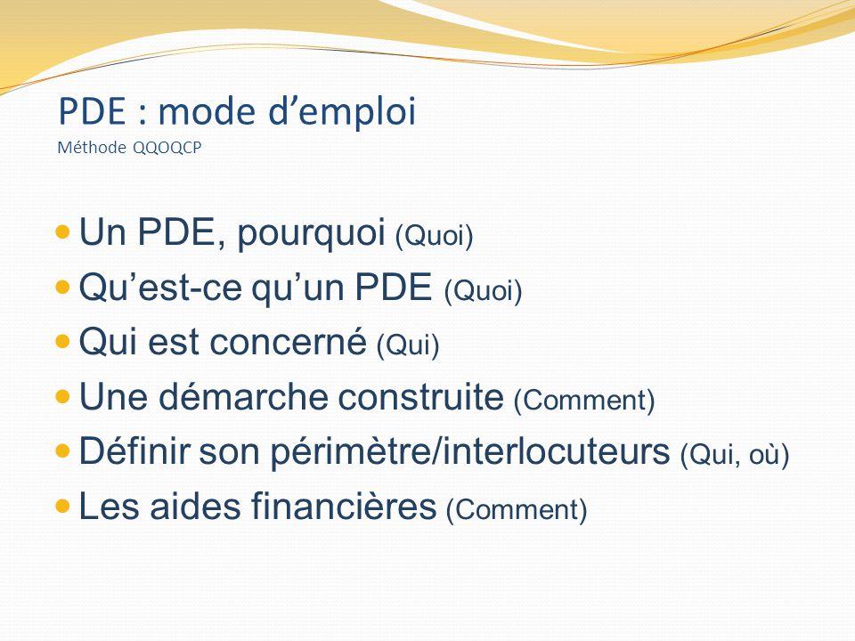 PDE : mode d'emploi Méthode QQOQCP