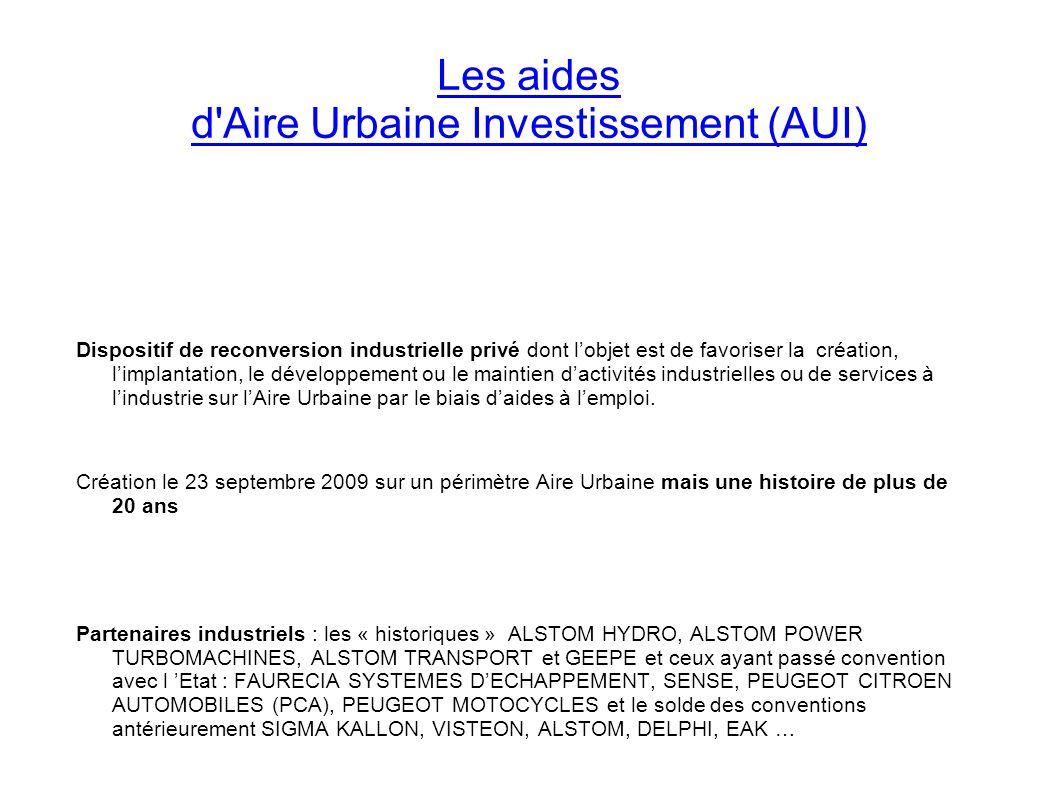 Les aides d Aire Urbaine Investissement (AUI)