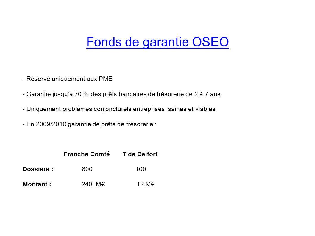 Fonds de garantie OSEO - Réservé uniquement aux PME