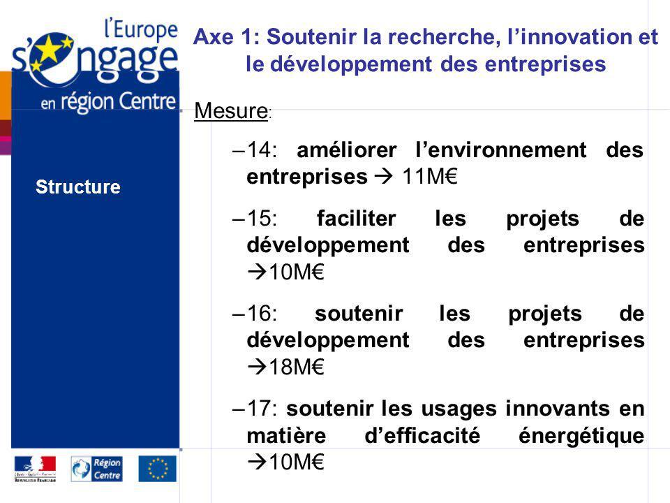 14: améliorer l'environnement des entreprises  11M€