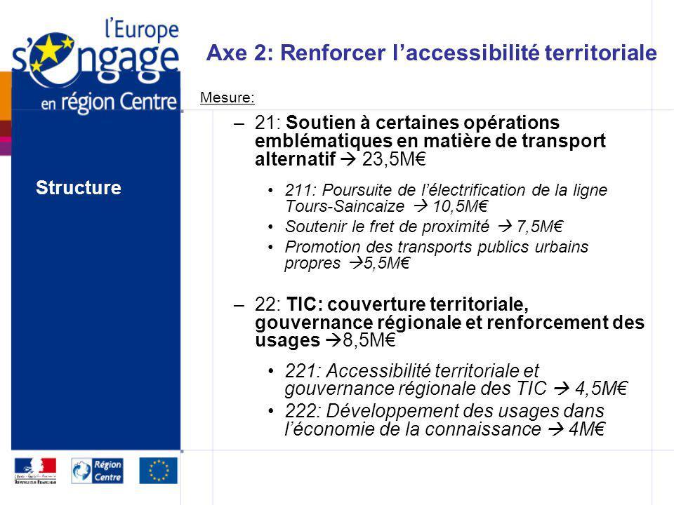 Axe 2: Renforcer l'accessibilité territoriale