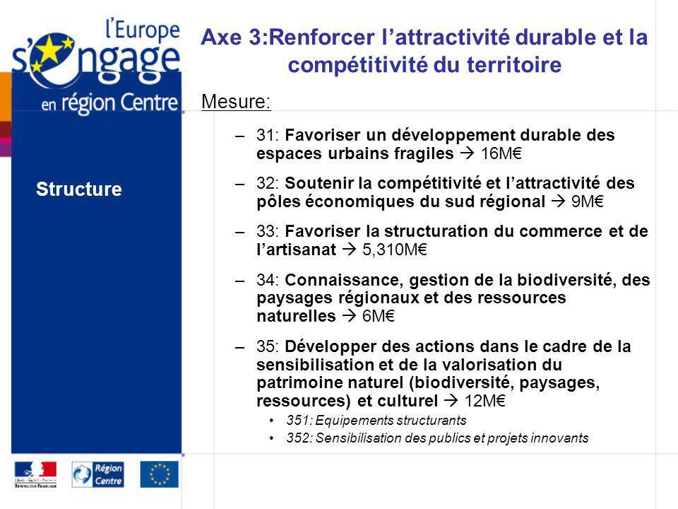 Axe 3:Renforcer l'attractivité durable et la compétitivité du territoire