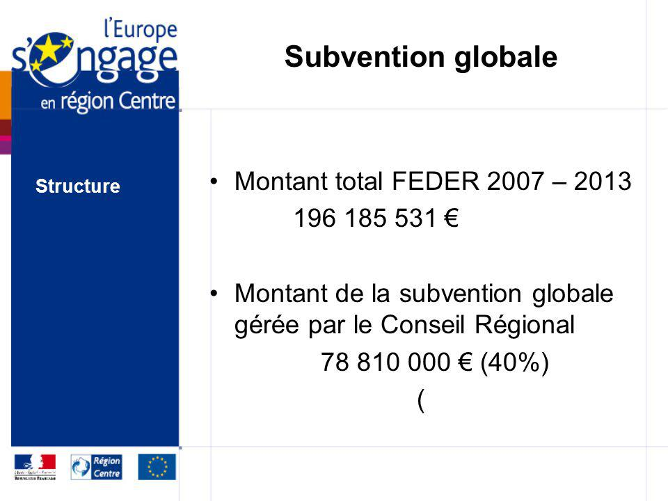 Subvention globale Montant total FEDER 2007 – 2013 196 185 531 €