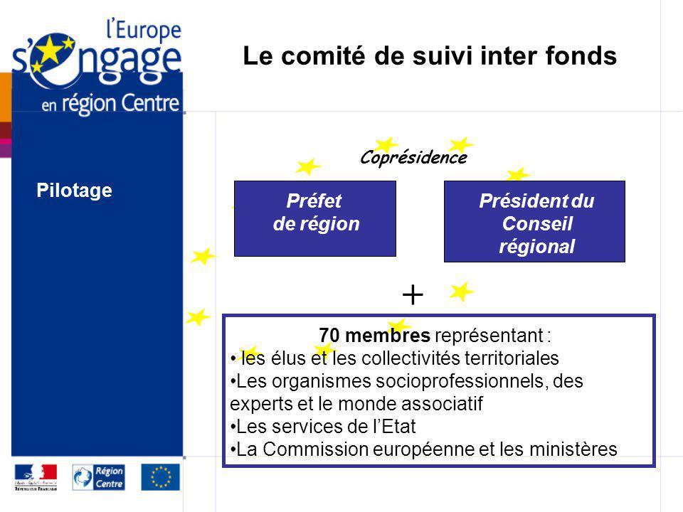 Le comité de suivi inter fonds Président du Conseil régional