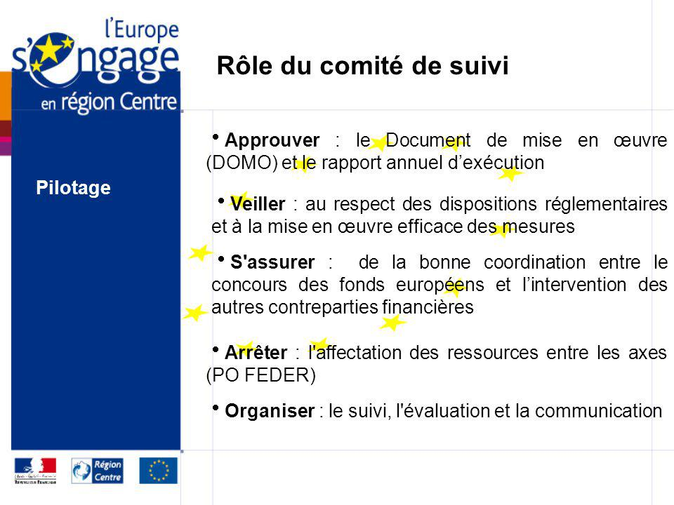 Rôle du comité de suivi Approuver : le Document de mise en œuvre (DOMO) et le rapport annuel d'exécution.