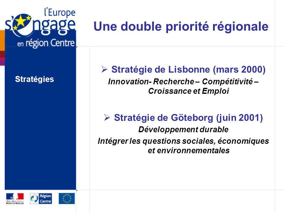 Une double priorité régionale