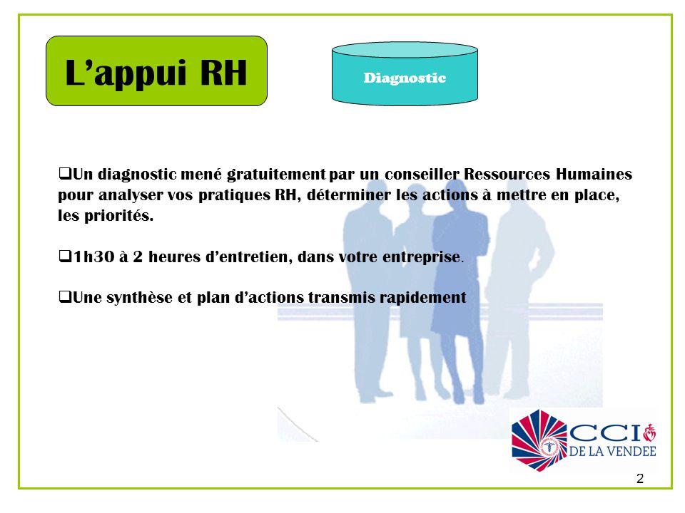 L'appui RH Diagnostic. Un diagnostic mené gratuitement par un conseiller Ressources Humaines.