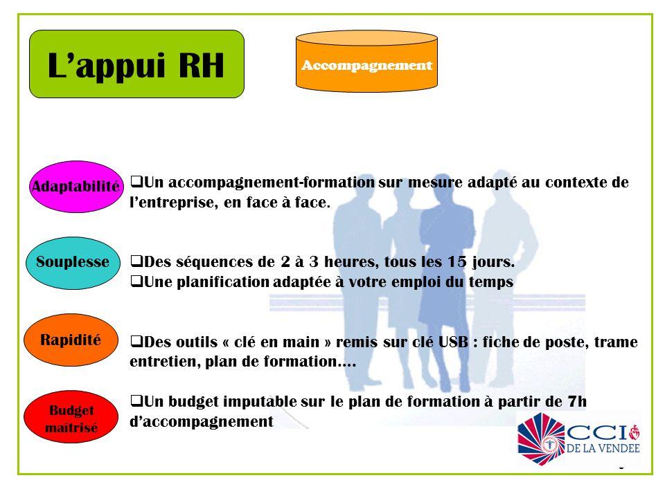 L'appui RH Adaptabilité