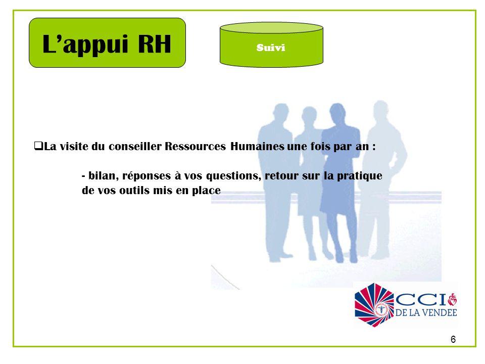 L'appui RH Suivi. La visite du conseiller Ressources Humaines une fois par an : - bilan, réponses à vos questions, retour sur la pratique.