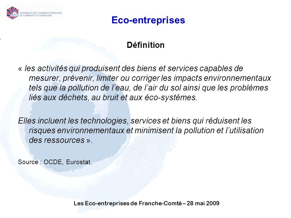 Les Eco-entreprises de Franche-Comté – 28 mai 2009