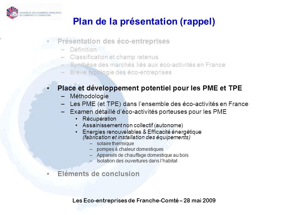 Plan de la présentation (rappel)