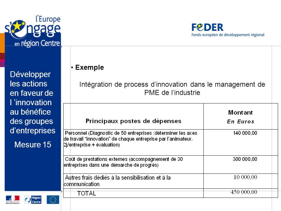 Exemple Intégration de process d'innovation dans le management de PME de l'industrie.