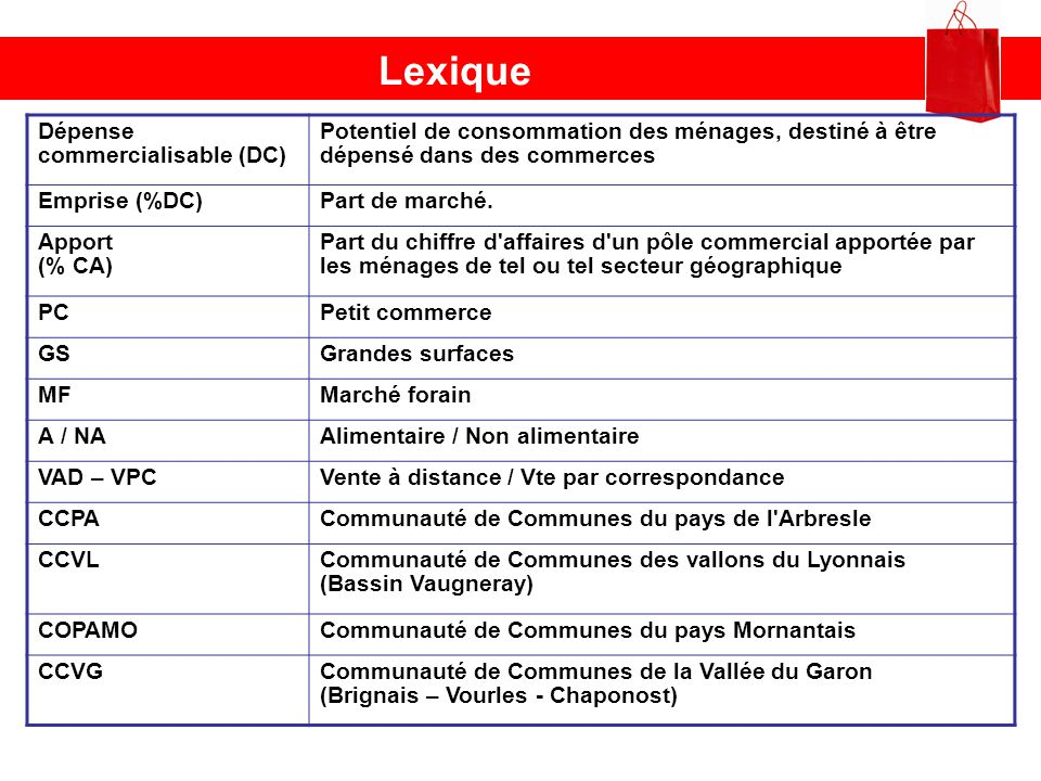 Lexique Dépense commercialisable (DC)