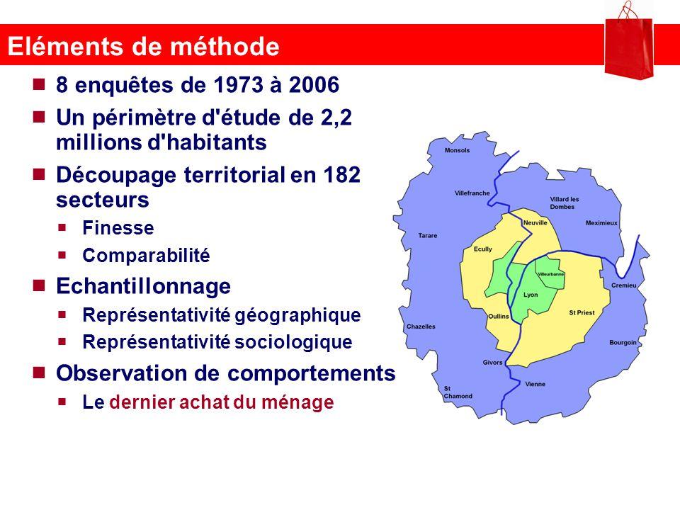 Eléments de méthode 8 enquêtes de 1973 à 2006