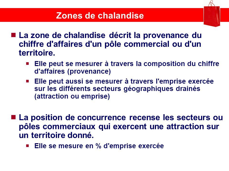 Zones de chalandise La zone de chalandise décrit la provenance du chiffre d affaires d un pôle commercial ou d un territoire.