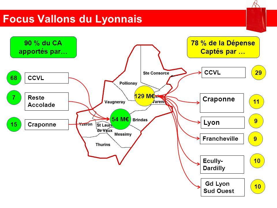 Focus Vallons du Lyonnais