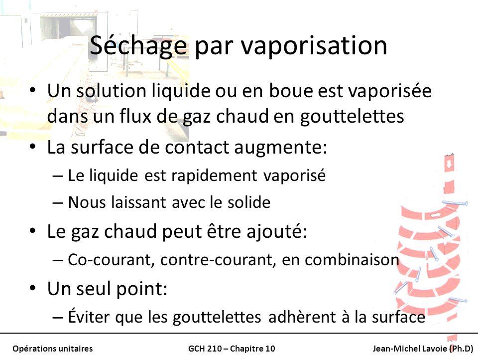 Séchage par vaporisation
