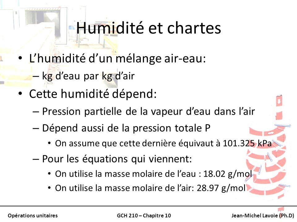 Humidité et chartes L'humidité d'un mélange air-eau: